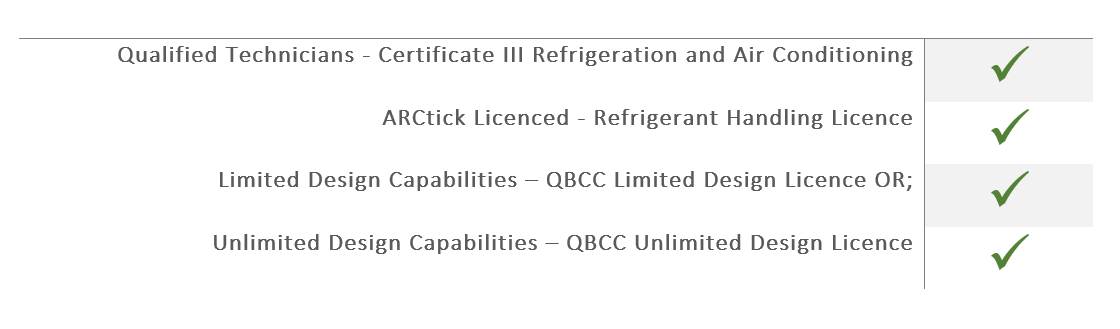 Air Conditioning and Refrigeration Contractor Licences